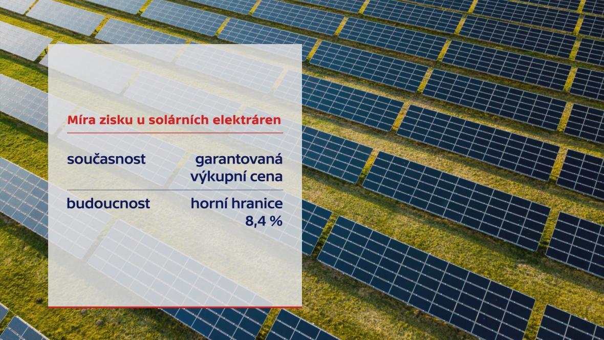 Obnovitelné zdroje, snížení podpory