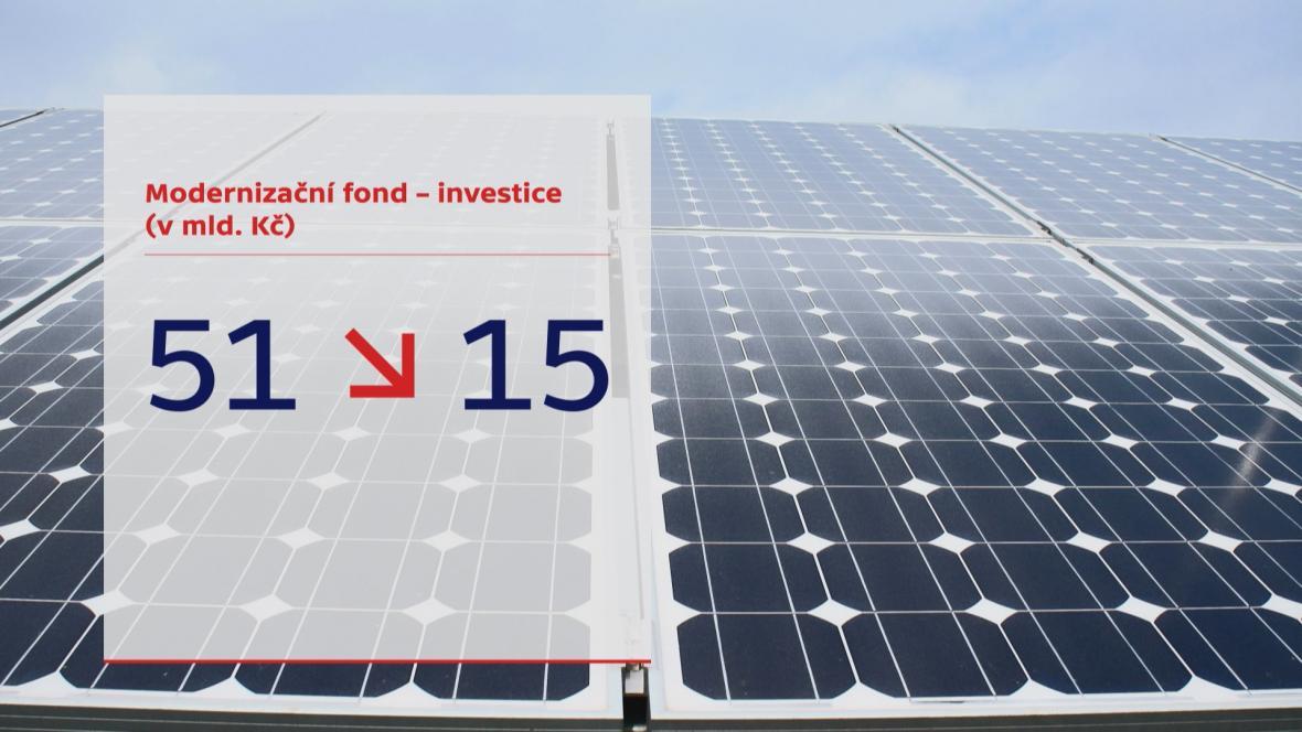 Solární energetika