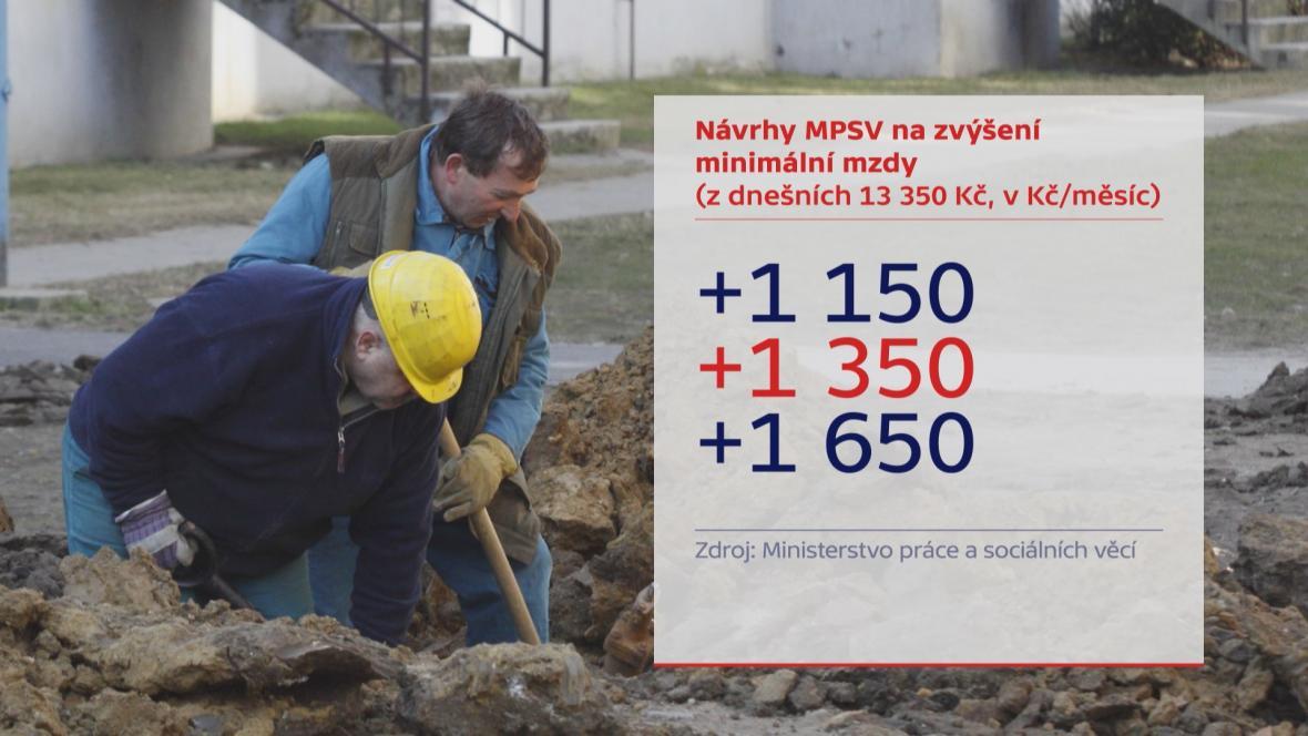 Nárůst minimální mzdy