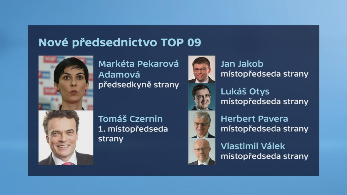 Nové předsednictvo TOP 09