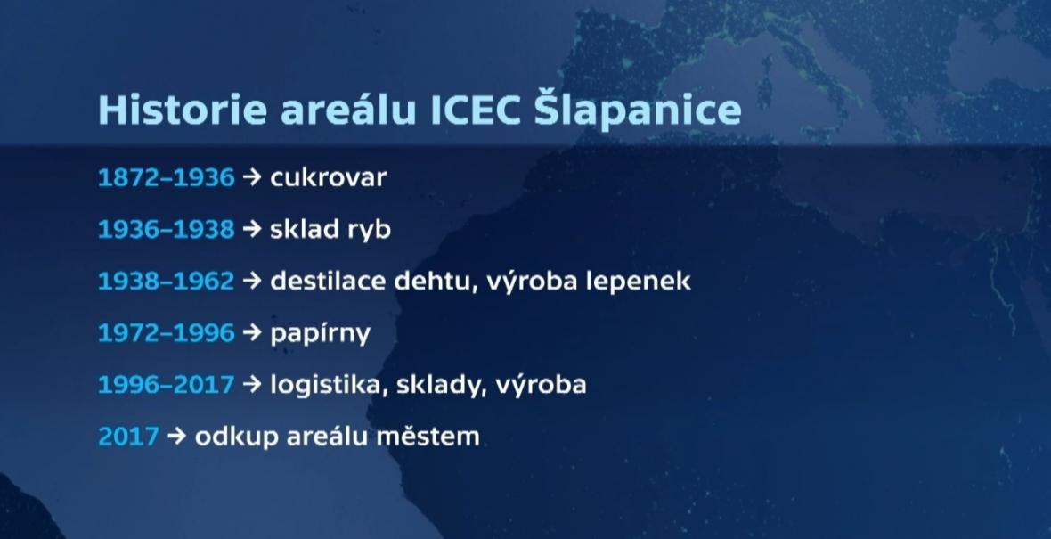 Historie areálu ICEC Šlapanice