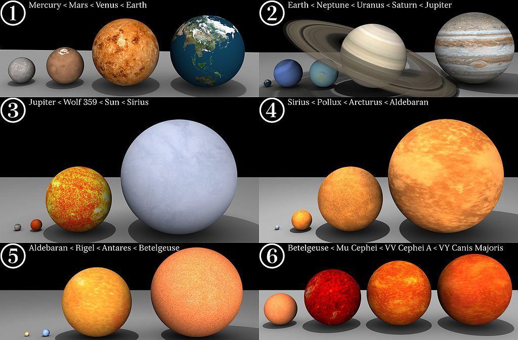 Srovnání velikostí planet a hvězd