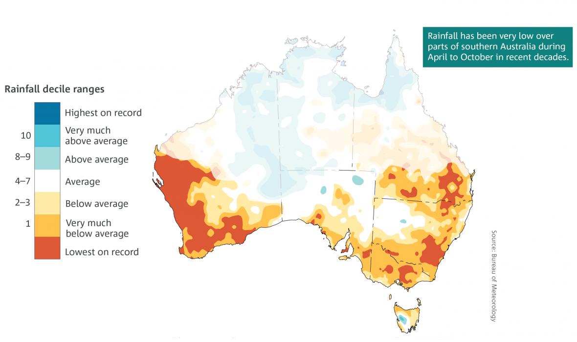 Vývoj srážek v Austrálii za posledních 10 let
