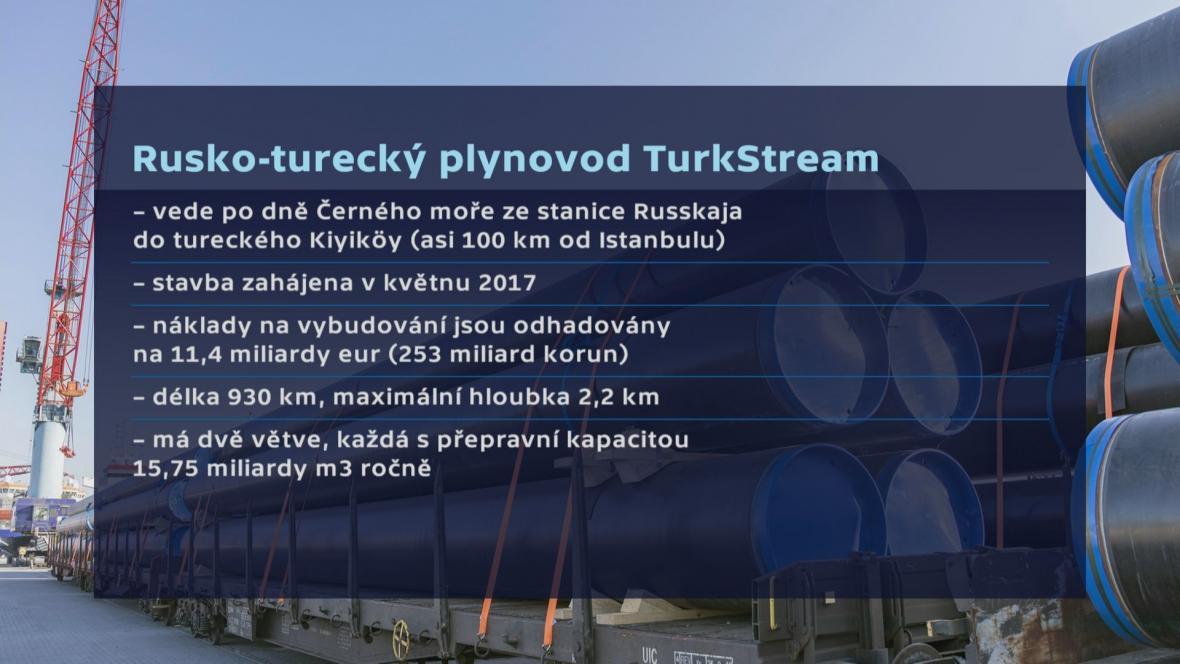 Rusko-turecký plynovod TurkStream