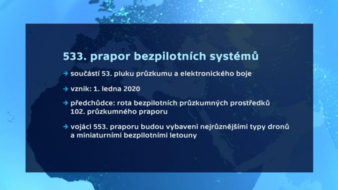533. prapor bezpilotních systémů