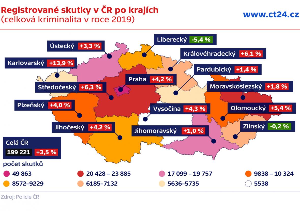 Registrované skutky v ČR po krajích (celková kriminalita v roce 2019)