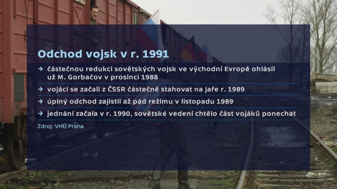 Odchod vojsk v roce 1991