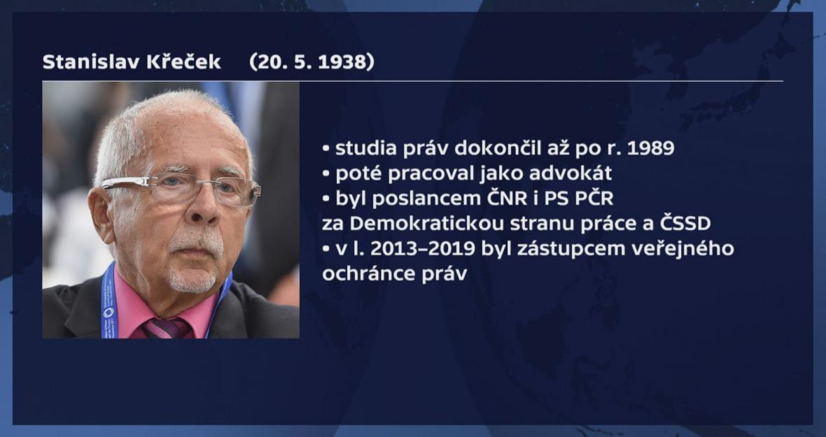 Medailonek Stanislava Křečka