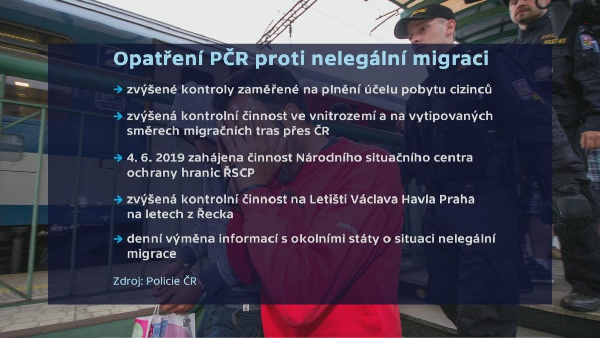 Opatření policie proti nelegální migraci