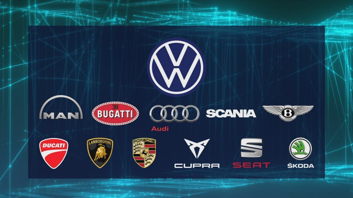 Značky koncernu Volkswagen