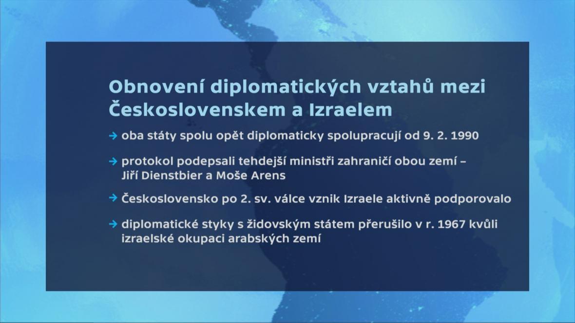 Obnovení diplomatických vztahů mezi Československem a Izraelem