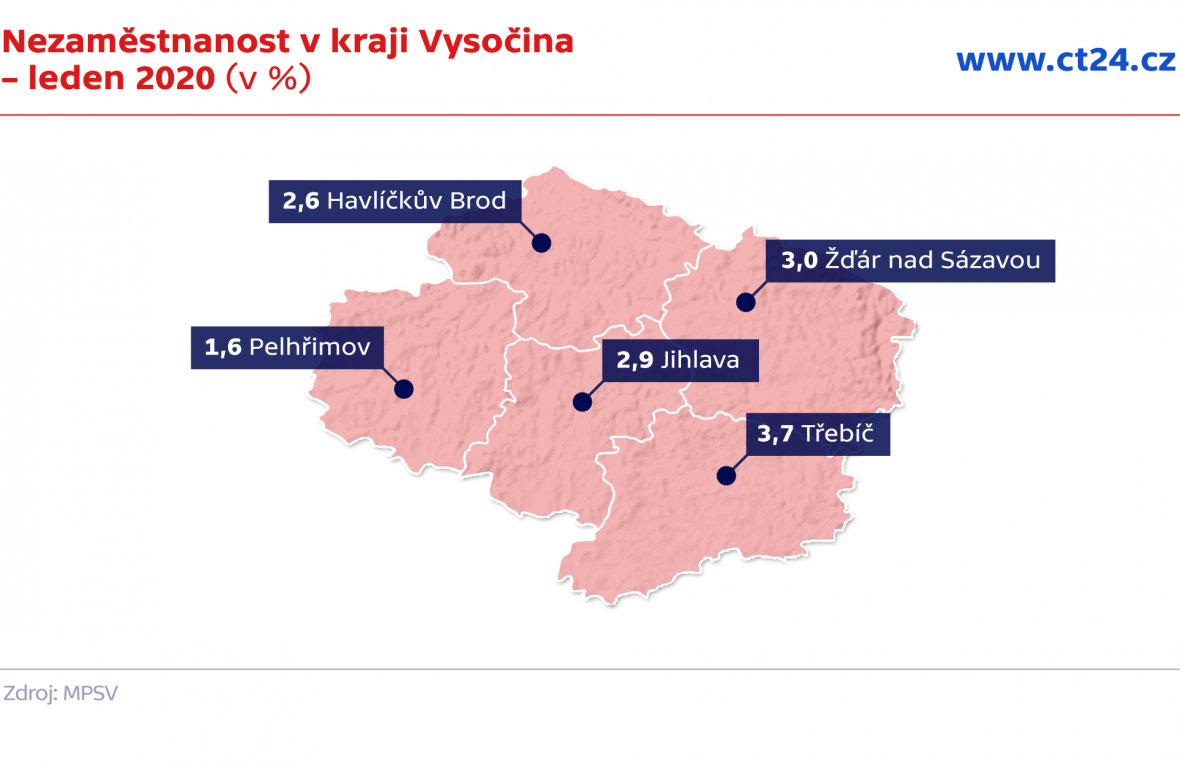 Nezaměstnanost v kraji Vysočina – leden 2020 (v %)