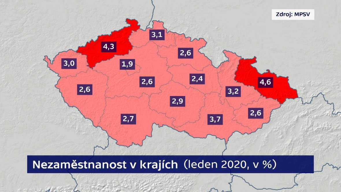 Nezaměstnanost v krajích v lednu 2020