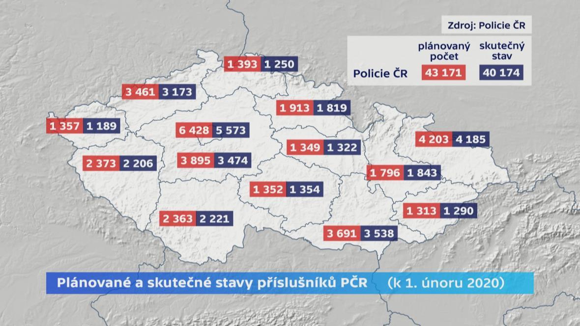 Personální stavy Policie ČR po krajích