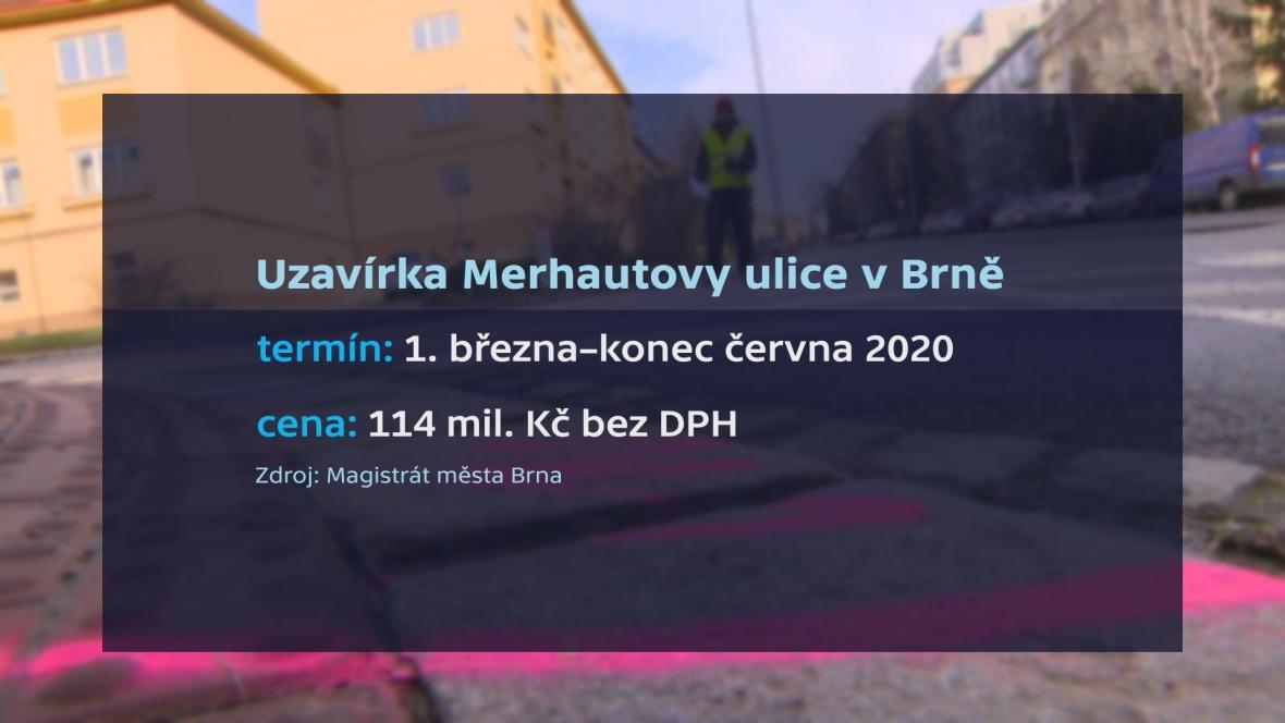Uzavírka Merhautovy ulice v Brně