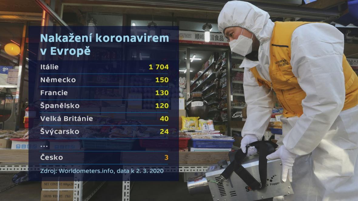 Nakažení koronavirem v Evropě