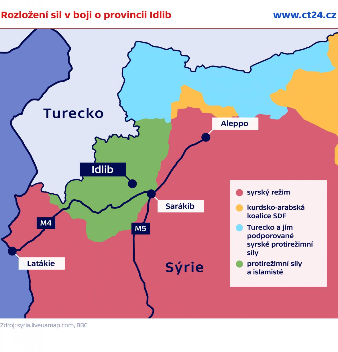 Rozložení sil v boji o provincii Idlib