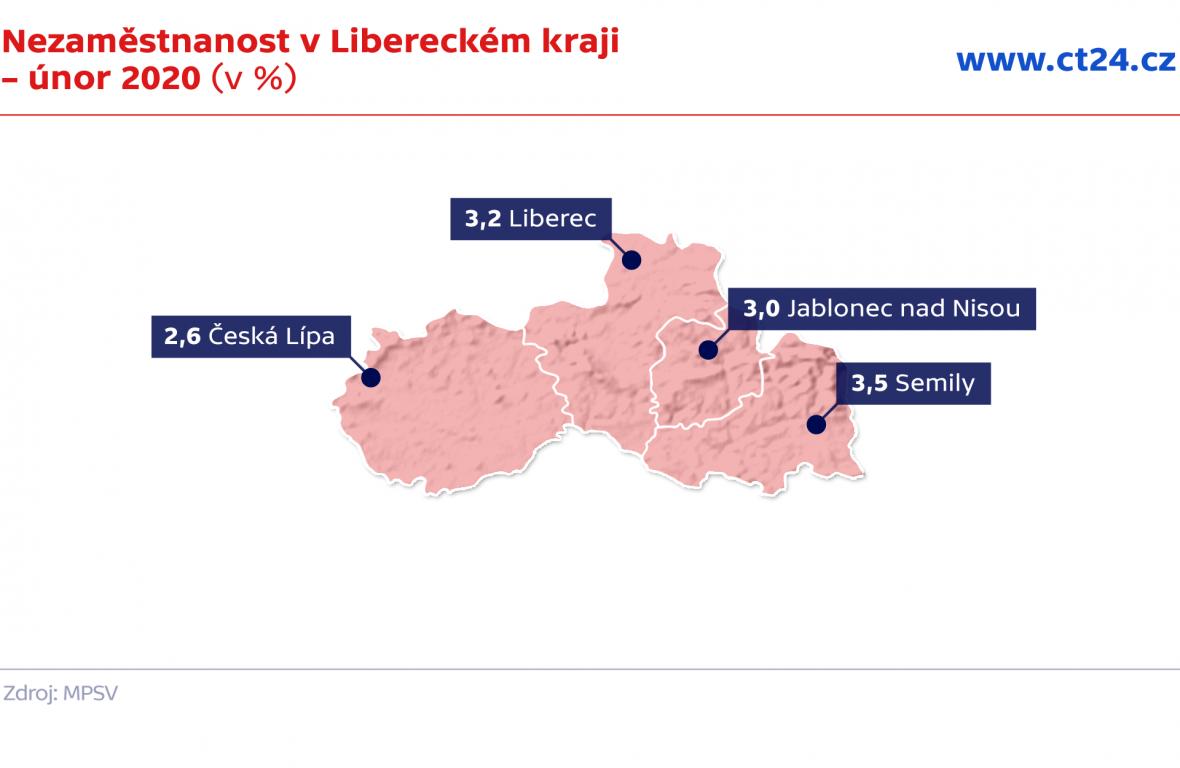 Nezaměstnanost v Libereckém kraji – únor 2020 (v %)