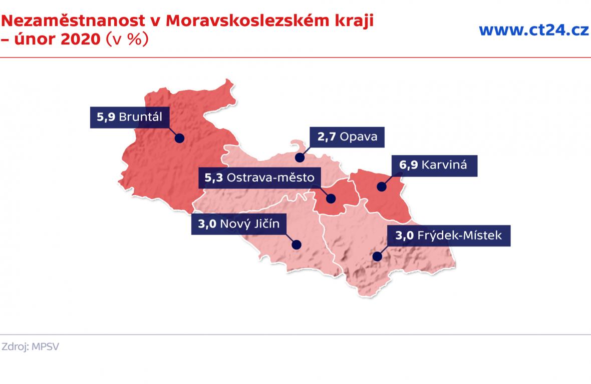 Nezaměstnanost v Moravskoslezském kraji – únor 2020 (v %)