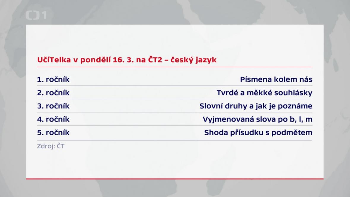 UčíTelka v pondělí 16. 3. na ČT2 - český jazyk