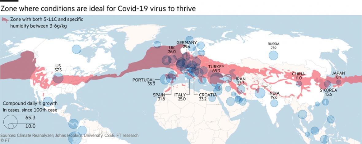 Pásmo, kde se nejlépe šíří nový koronavirus