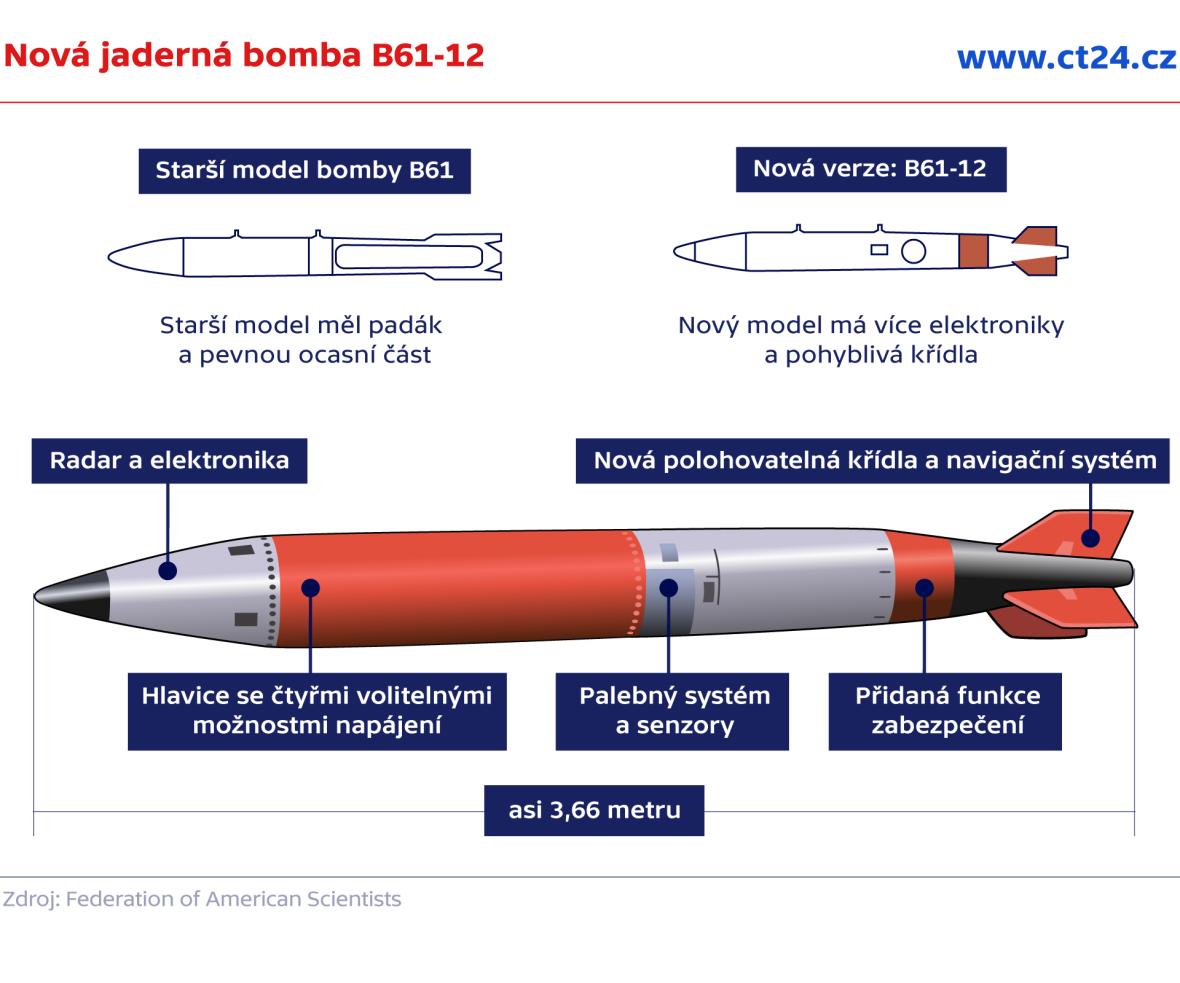 Nová jaderná bomba B61-12