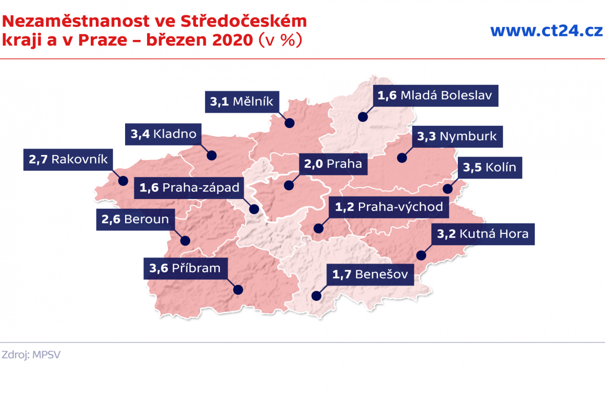 Nezaměstnanost ve Středočeském kraji a v Praze – březen 2020 (v %)