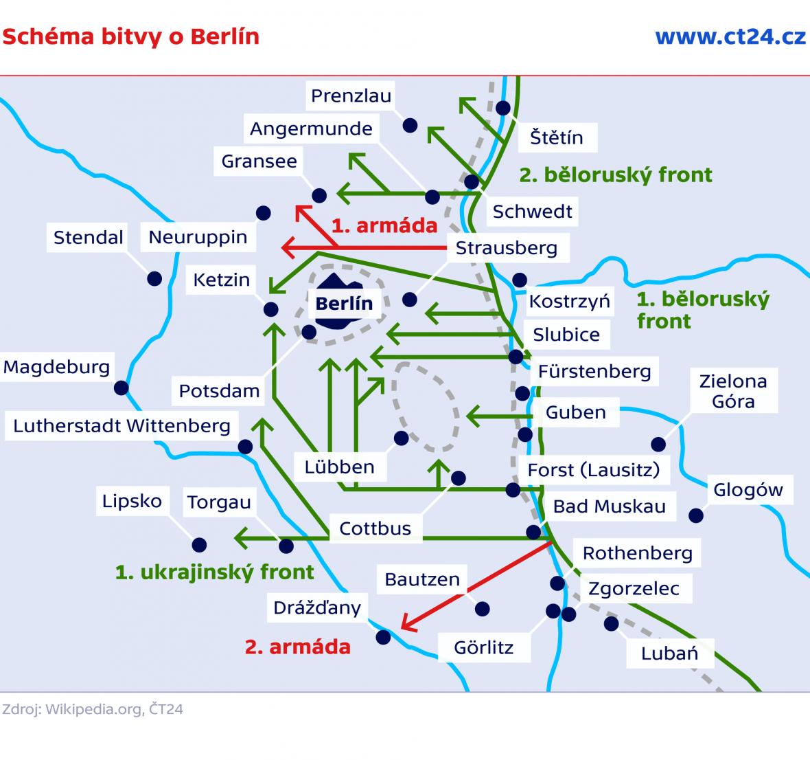 Schéma bitvy o Berlín