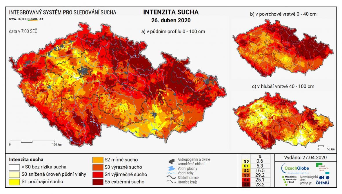 Intenzita sucha (17. týden 2020)