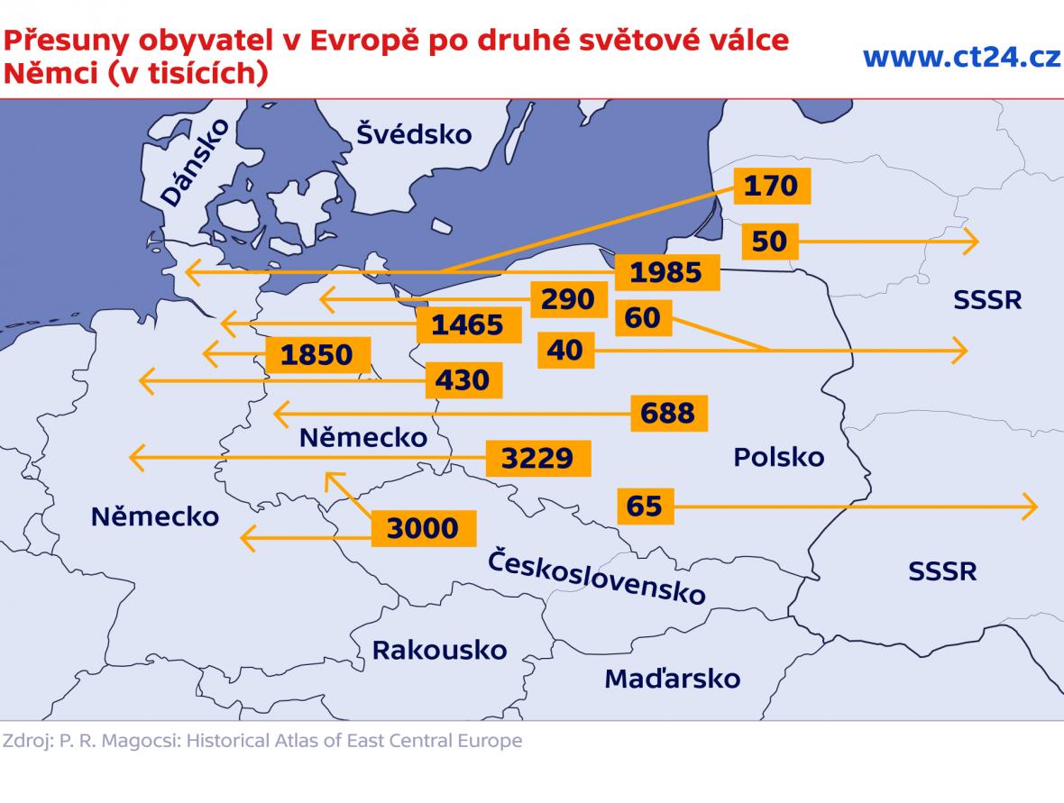 Přesuny obyvatel v Evropě po druhé světové válce – Němci (v tisících)