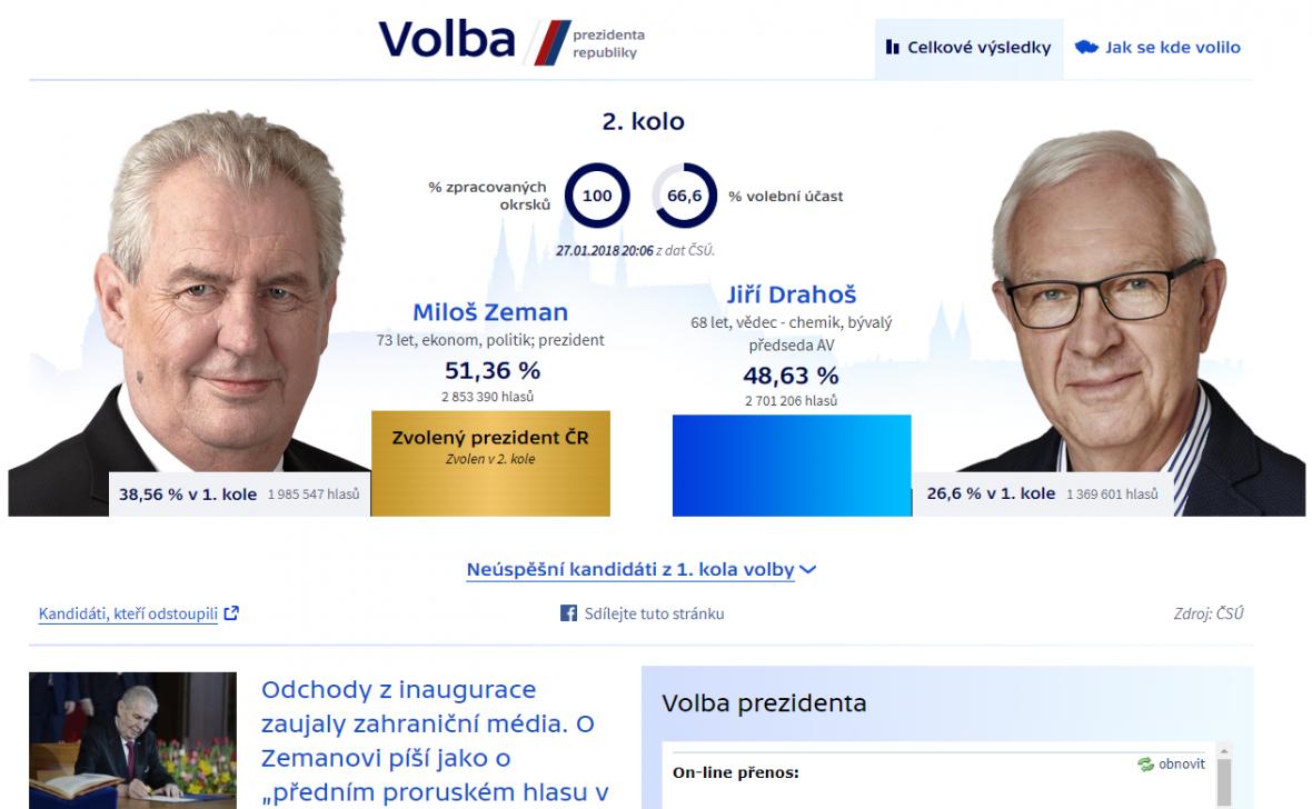 Volba prezidenta na webu ČT24