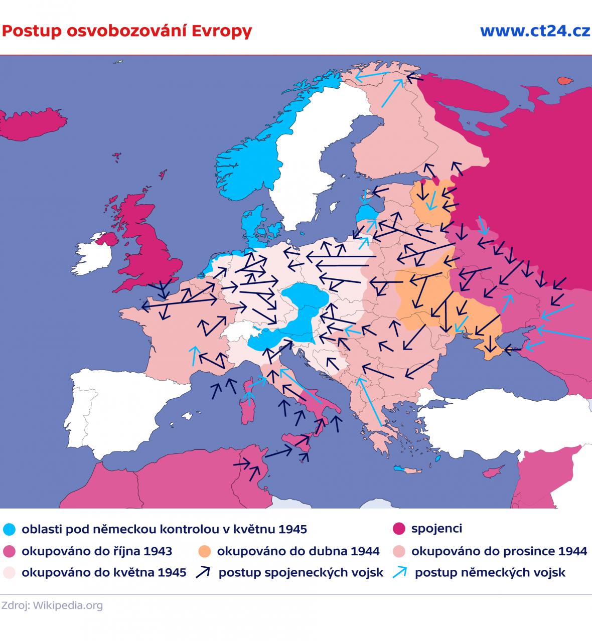 Postup osvobozování Evropy
