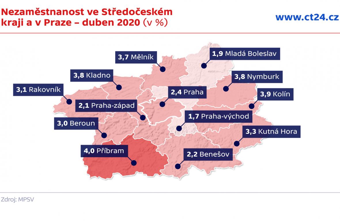 Nezaměstnanost ve Středočeském kraji a v Praze – duben 2020 (v %)