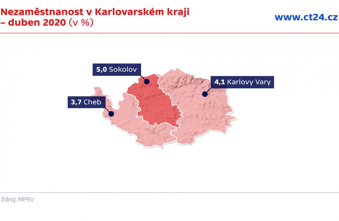 Nezaměstnanost v Karlovarský kraji – duben 2020 (v %)