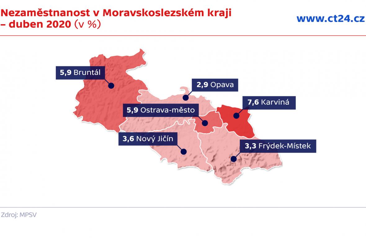 Nezaměstnanost v Moravskoslezském kraji – duben 2020 (v %)
