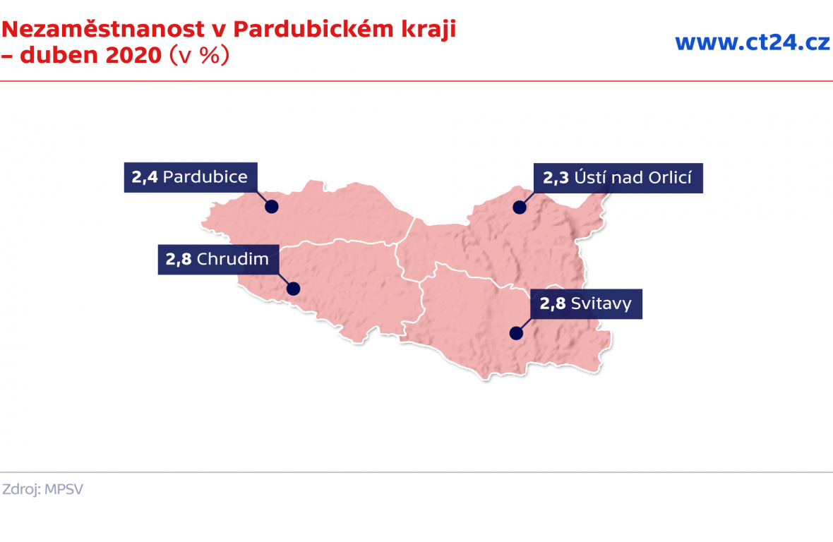 Nezaměstnanost v Pardubickém kraji – duben 2020 (v %)