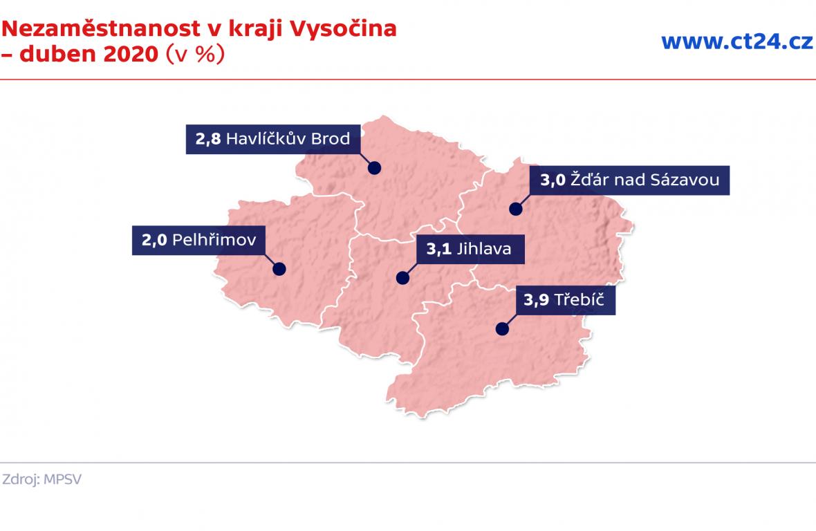 Nezaměstnanost v kraji Vysočina – duben 2020 (v %)