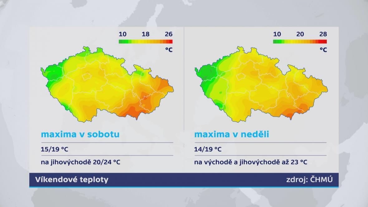 Teploty o víkendu