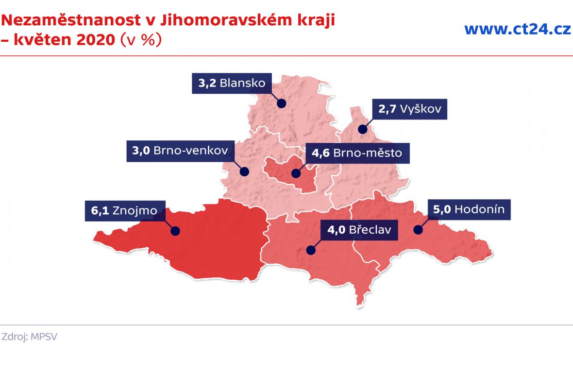 Nezaměstnanost v Jihomoravském kraji – květen 2020 (v %)