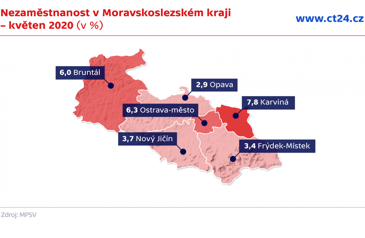 Nezaměstnanost v Moravskoslezském kraji – květen 2020 (v %)