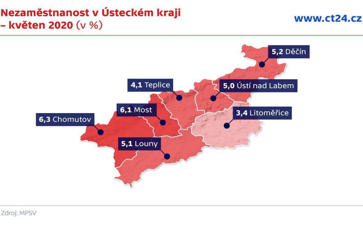 Nezaměstnanost v Ústeckém kraji – květen 2020 (v %)