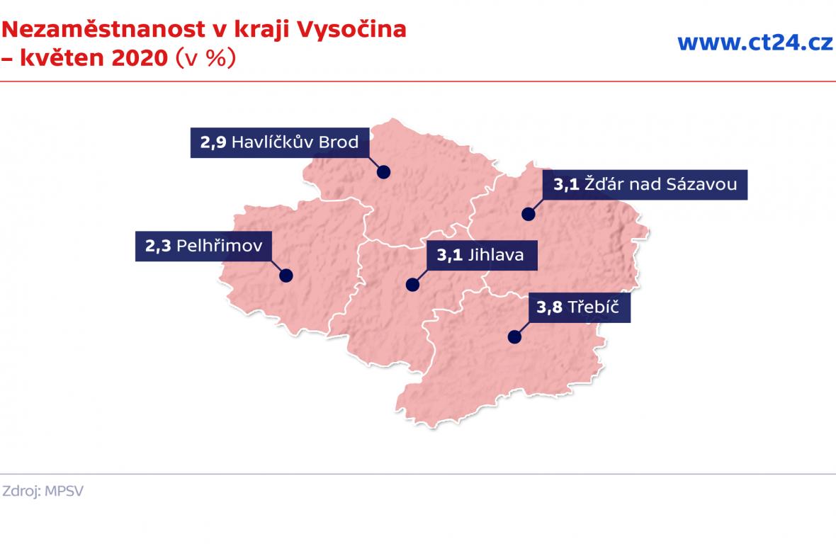 Nezaměstnanost v kraji Vysočina – květen 2020 (v %)