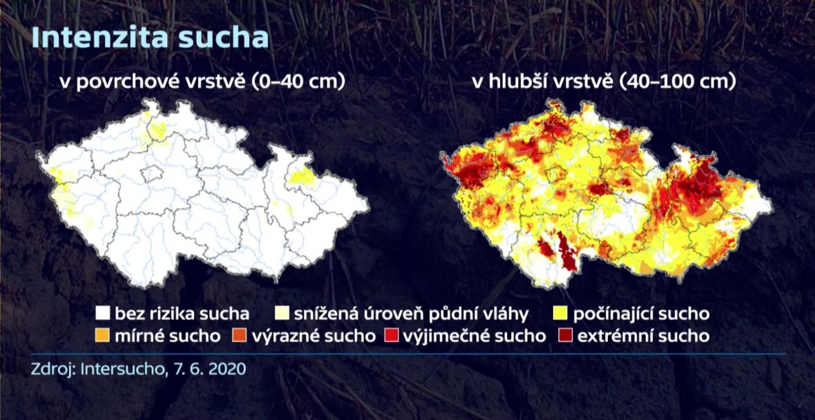 Intenzita sucha v Česku