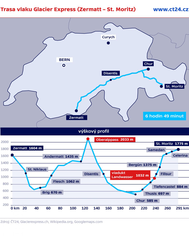Trasa vlaku Glacier Express (Zermatt – St. Moritz)