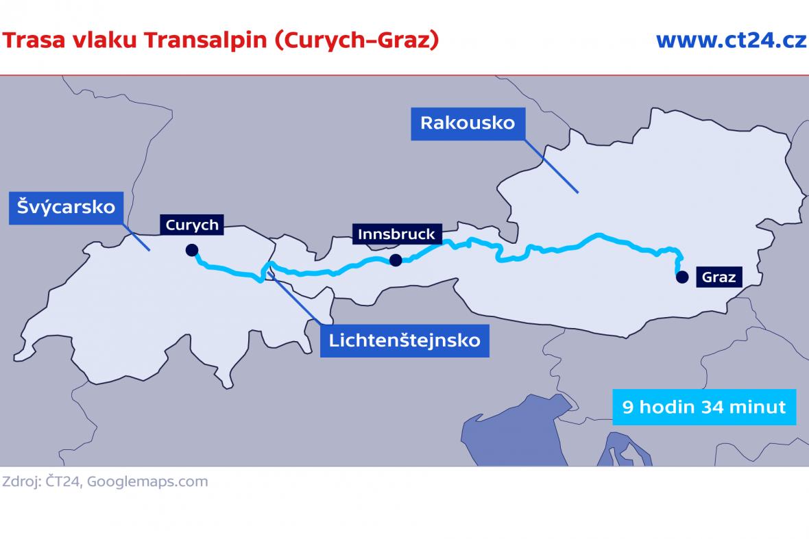 Trasa vlaku Transalpin (Curych–Graz)