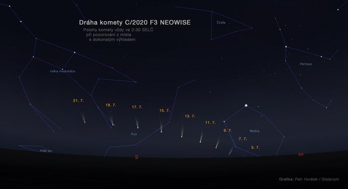 Dráha komety NEOWISE na noční obloze mezi 5. a 21. červencem 2020