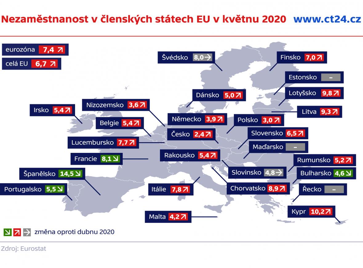 Nezaměstnanost v členských státech EU v květnu 2020