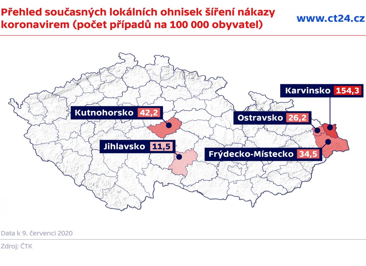 Přehled současných lokálních ohnisek šíření nákazy koronavirem (počet případů na 100 000 obyvatel)