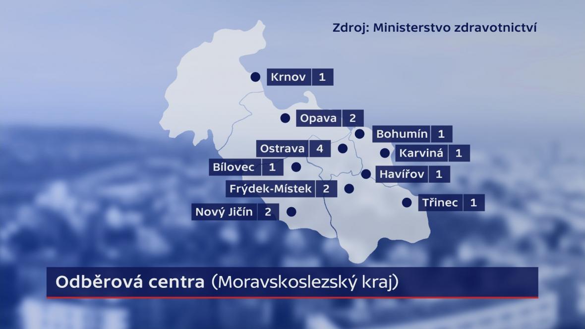 Odběrová centra v Moravskoslezském kraji