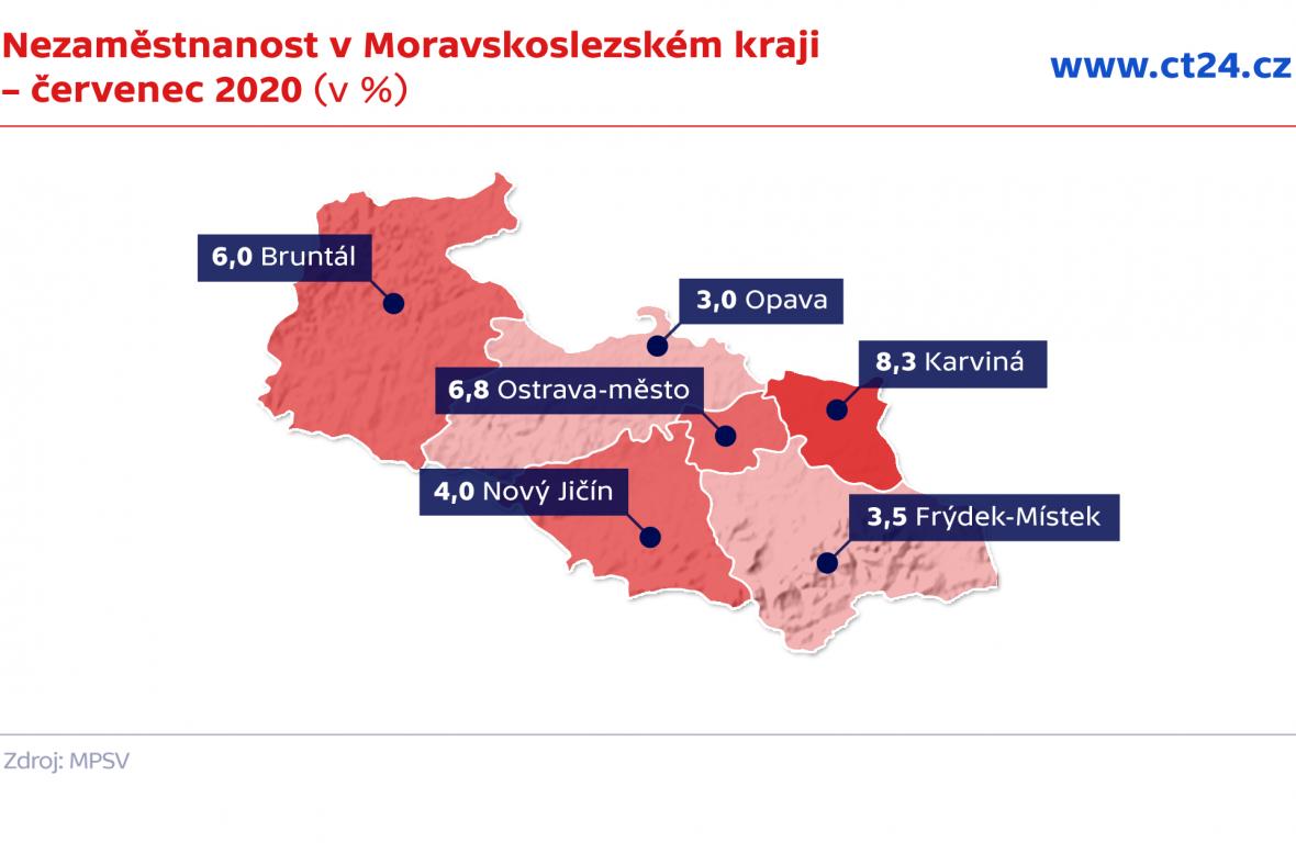 Nezaměstnanost v Moravskoslezském kraji – červenec 2020 (v %)
